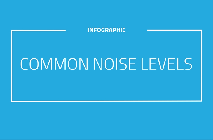 Common indoor and outdoor noise levels